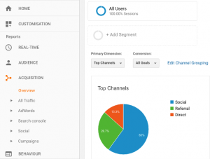 Google analytics tools for website analysis
