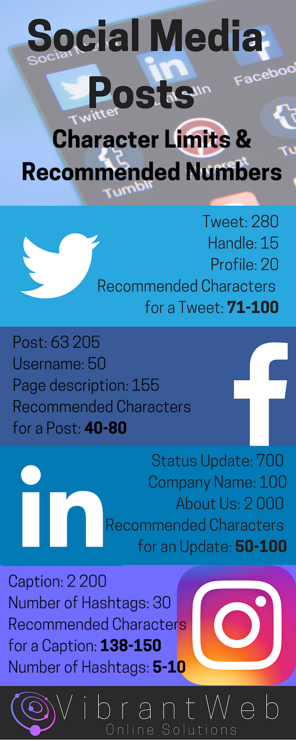 Social media posts recommended characters